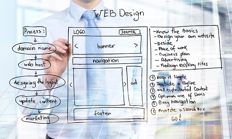 Website Design Wire Frame